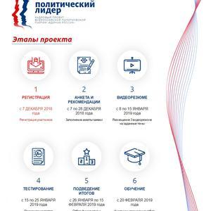 """""""Единая Россия"""" дала старт проекту «Политический лидер»"""